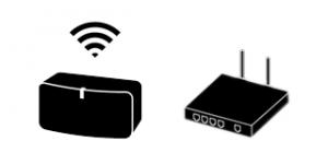 Sonos Service Pagina Electro World Wim Van Den Broek Boekel